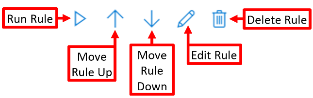 Figure 15. Rules control buttons